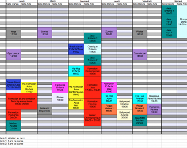 Planning provisoire